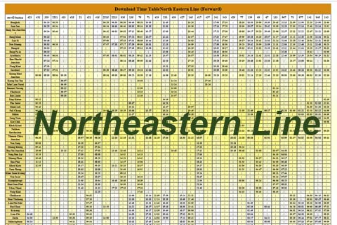 train thailand timetable north east