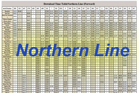 train thailand timetable north