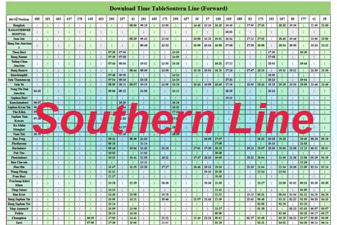 train thailand timetable south
